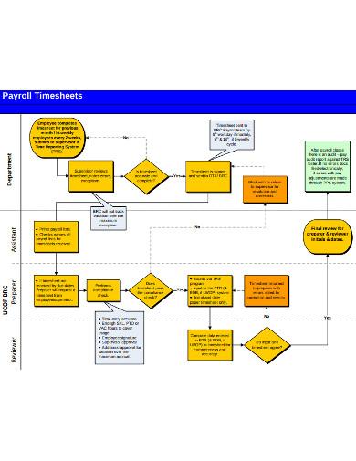 payroll timesheet in pdf
