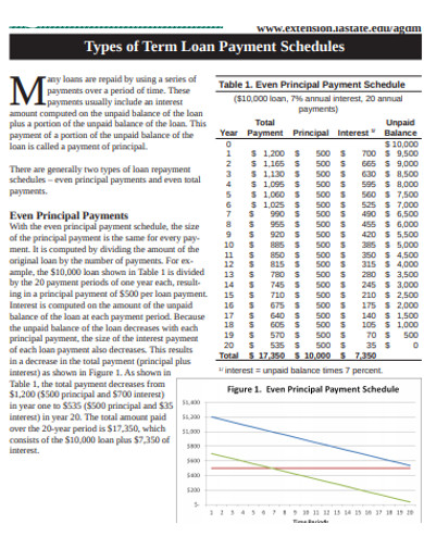 printable loan payment schedule