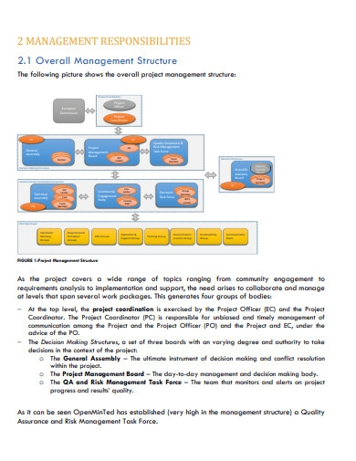 quality assurance and risk management plan in pdf