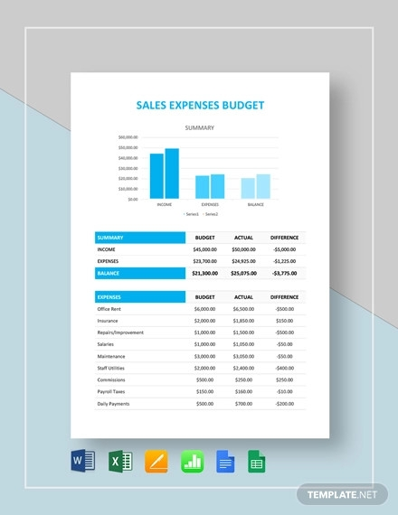 sales expense budget template