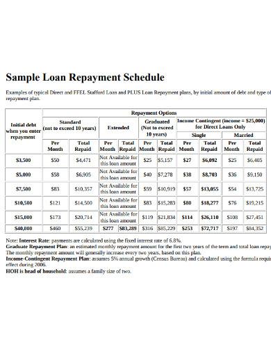 sample loan repayment schedule