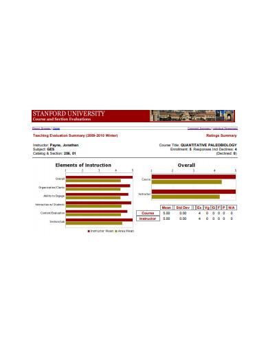 teaching evaluation summary report