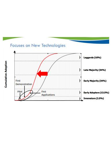 technology evalution program presentation