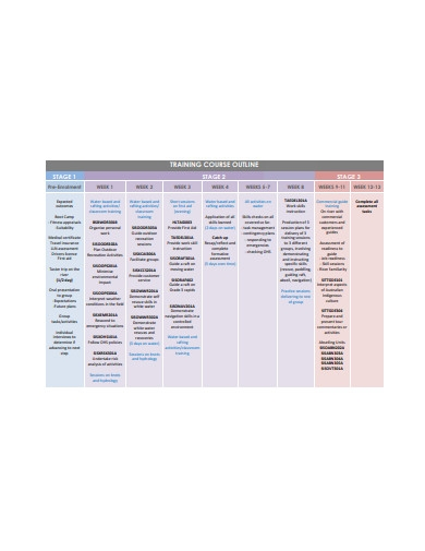training course outline example