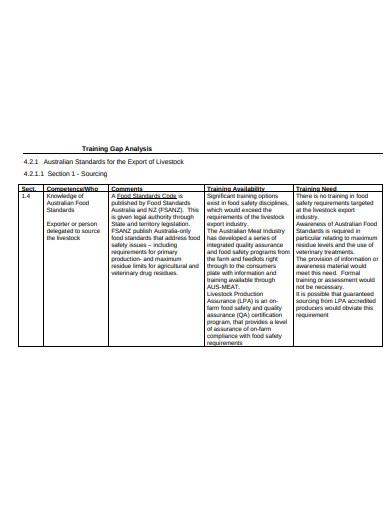 training gap analysis example