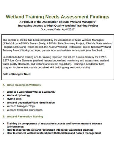 training needs assessment format