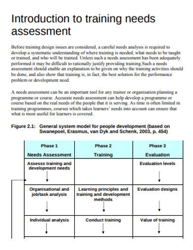 training needs assessment template