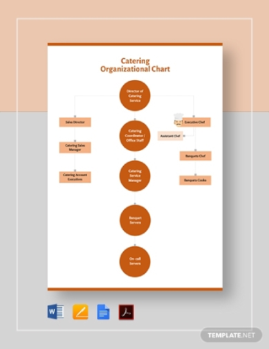 catering organizational chart