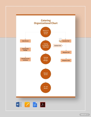 catering organizational charts