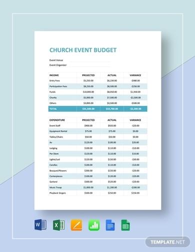 church event budget