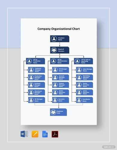 company organizational charts
