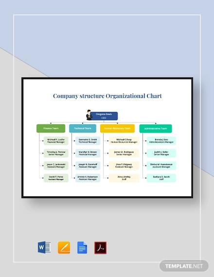 company structure organizational chart template