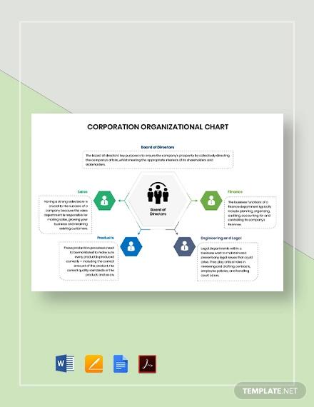 corporation organizational chart template