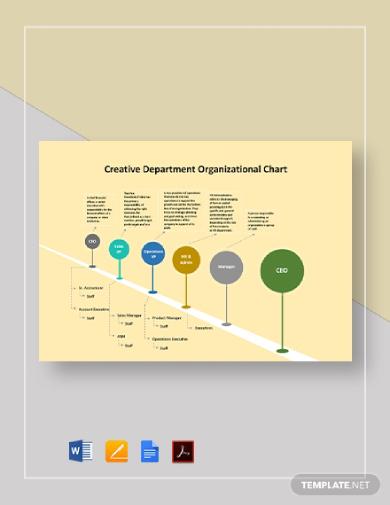 creative department organizational chart