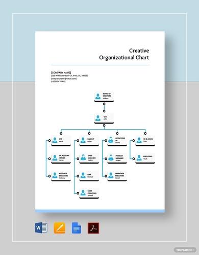 creative organizational chart