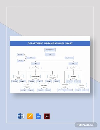 department organizational chart1