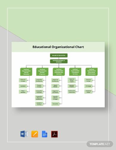 educational organizational chart