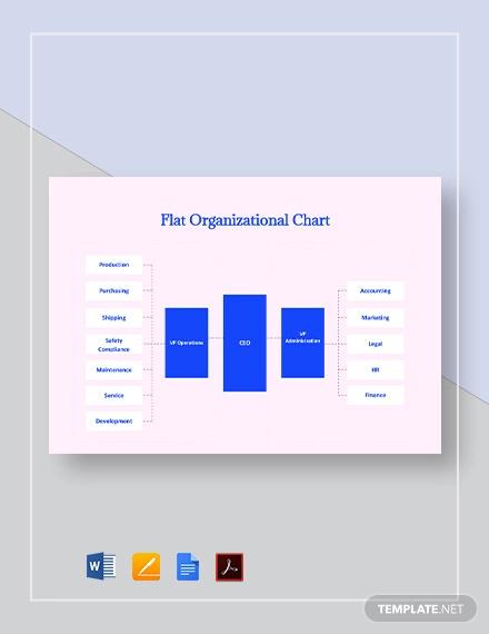 flat organizational chart template
