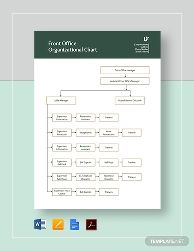 front office organizational chart