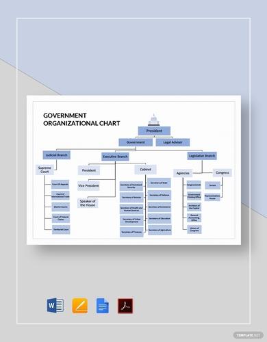 government organizational charts