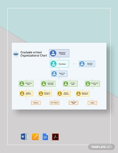 graduate school organizational chart2