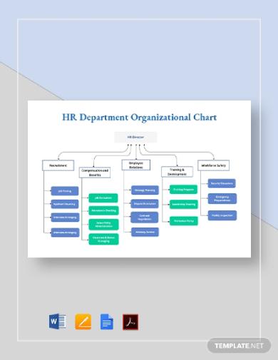 hr department organizational chart