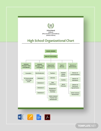 high school organizational chart