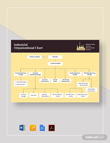 industrial organizational chart template