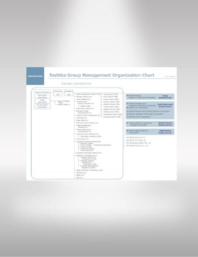 international company organizational chart