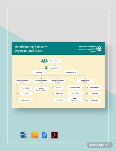 manufacturing company organizational chart