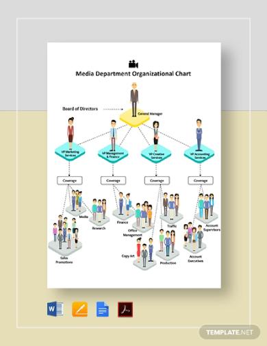 media department organizational chart1