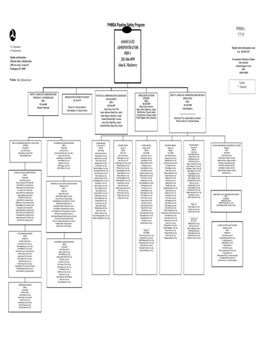 office of pipeline safety organizational chart
