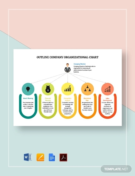 outline company organizational chart template