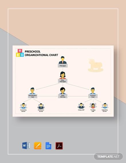 preschool organizational chart template