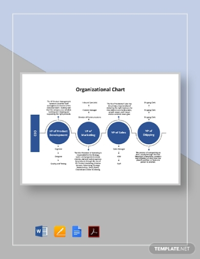 printable organizational chart1
