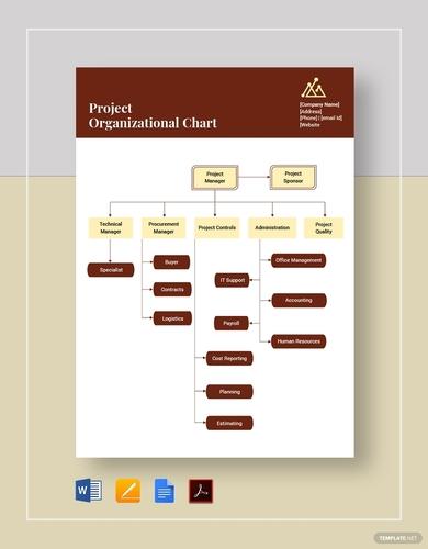 project organizational charts