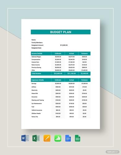 rental budget plan