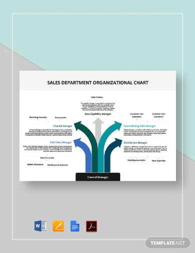 sales department organizational chart