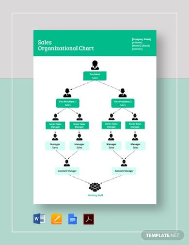 sales organizational chart