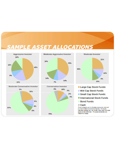 sample asset allocation example