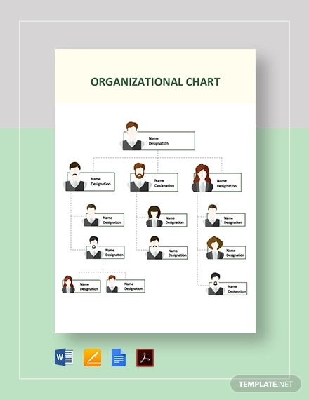 sample organizational chart template1