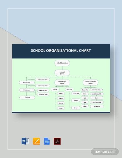 school organizational chart templates