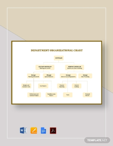 simple department organizational chart