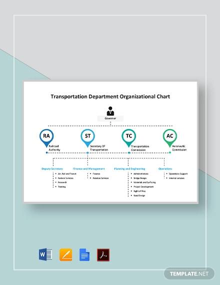 transportation department organizational chart template1
