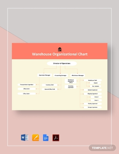 warehouse organizational chart