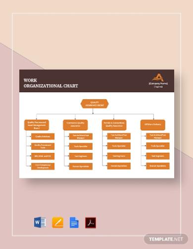 work organizational chart