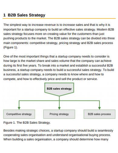 b2b sales stratup startup company example