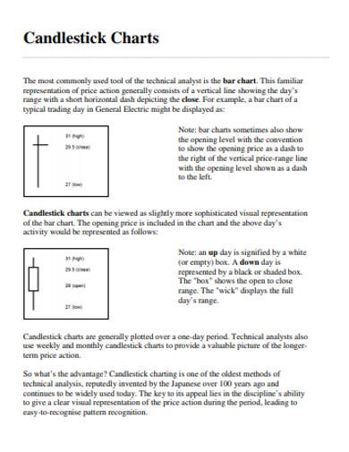 basic candlestick charts example