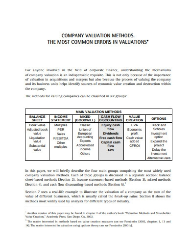 company valuation methods example
