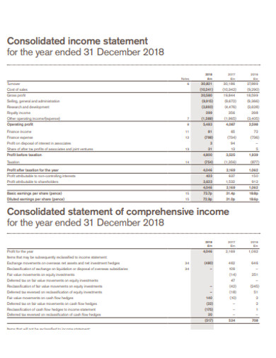 consolidated financial statement example